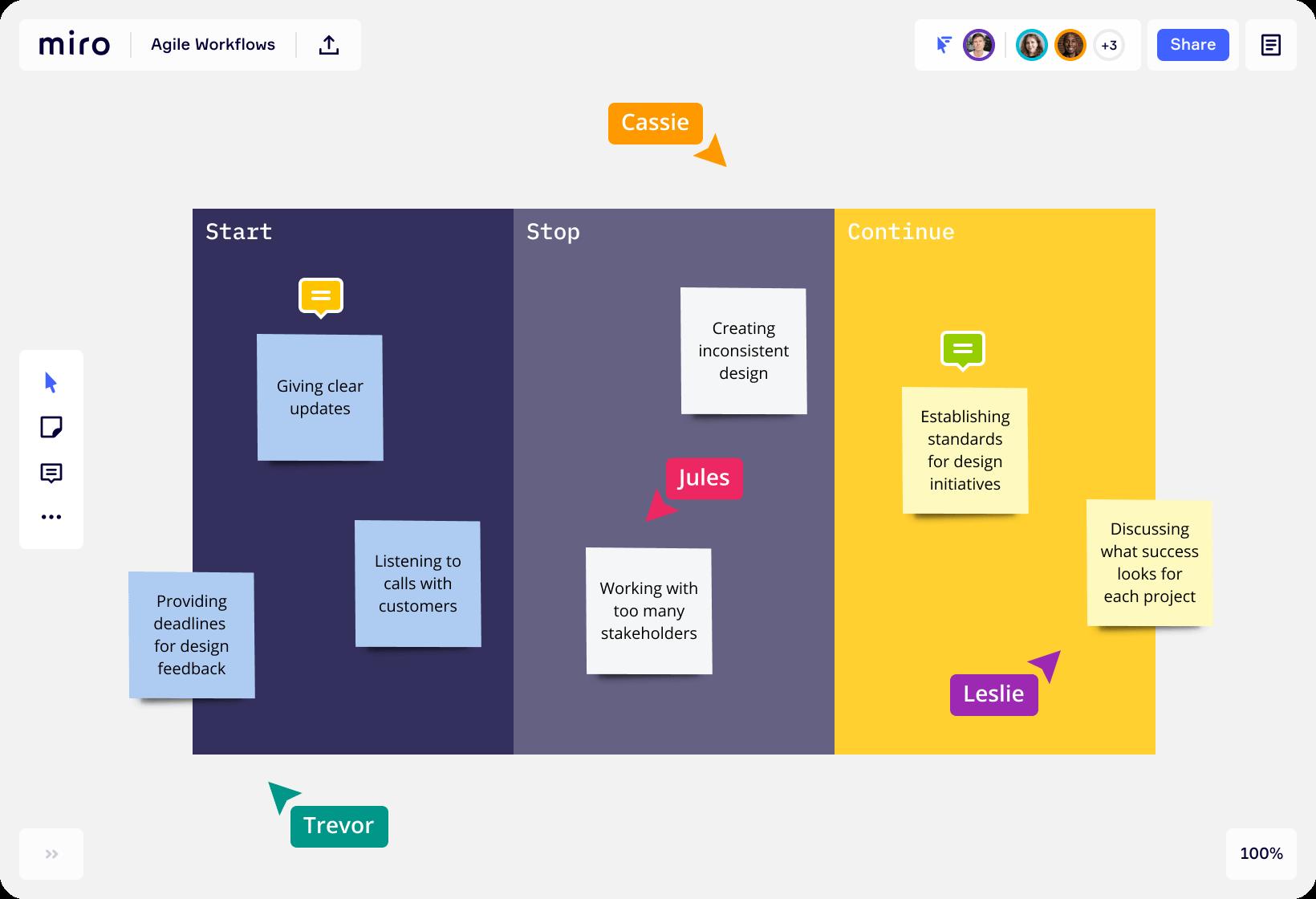Miro Agile Workflow